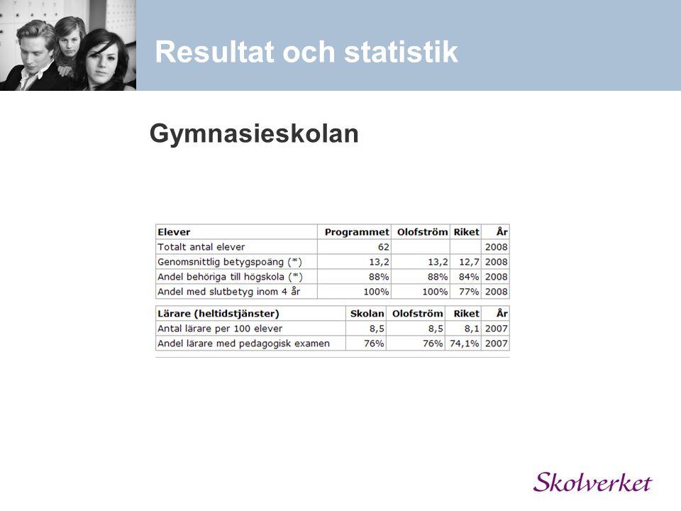 Resultat och statistik Gymnasieskolan
