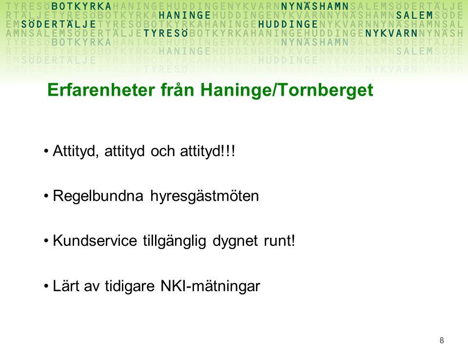 8 Erfarenheter från Haninge/Tornberget Attityd, attityd och attityd!!.