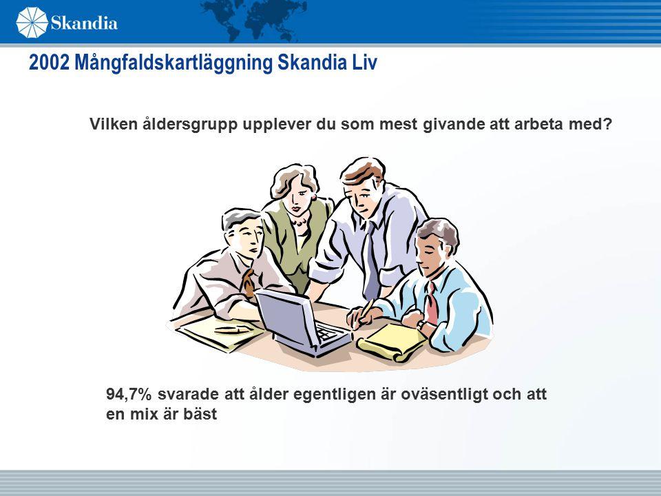 2002 Mångfaldskartläggning Skandia Liv Vilken åldersgrupp upplever du som mest givande att arbeta med.
