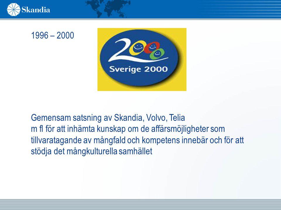2002 Demokratiska värderingar och mänskliga rättigheter Alla medarbetare skall ha lika möjligheter, rättigheter och skyldigheter oavsett kön, ålder, funktionshinder, sexuell läggning, etnisk bakgrund eller trosuppfattning Vårt samhällsansvar Bredare kompetens skapar mervärde för Skandia Flexibelt ledarskap i en föränderlig miljö