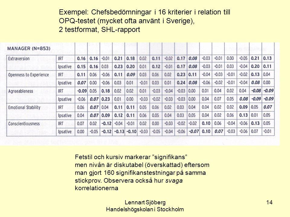 Lennart Sjöberg Handelshögskolan i Stockholm 14 Exempel: Chefsbedömningar i 16 kriterier i relation till OPQ-testet (mycket ofta använt i Sverige), 2