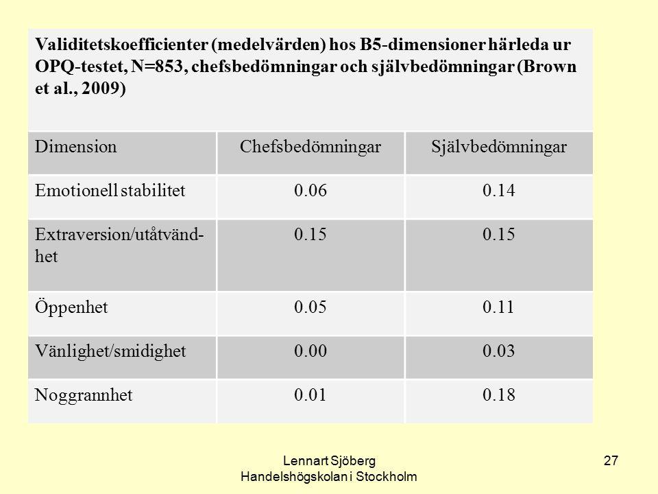Lennart Sjöberg Handelshögskolan i Stockholm 27 Validitetskoefficienter (medelvärden) hos B5-dimensioner härleda ur OPQ-testet, N=853, chefsbedömninga