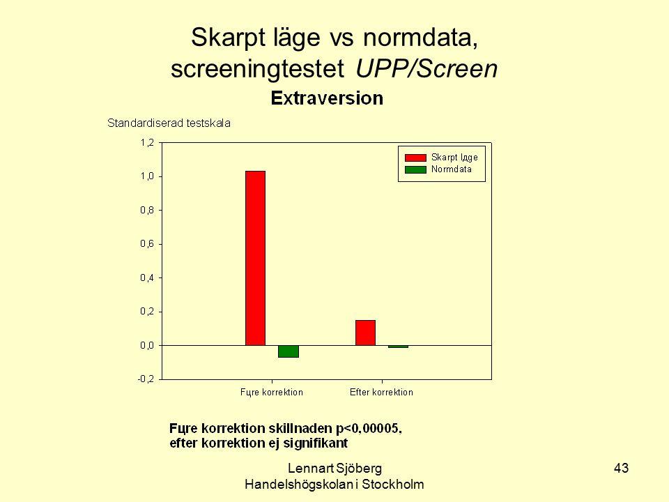 Lennart Sjöberg Handelshögskolan i Stockholm 43 Skarpt läge vs normdata, screeningtestet UPP/Screen