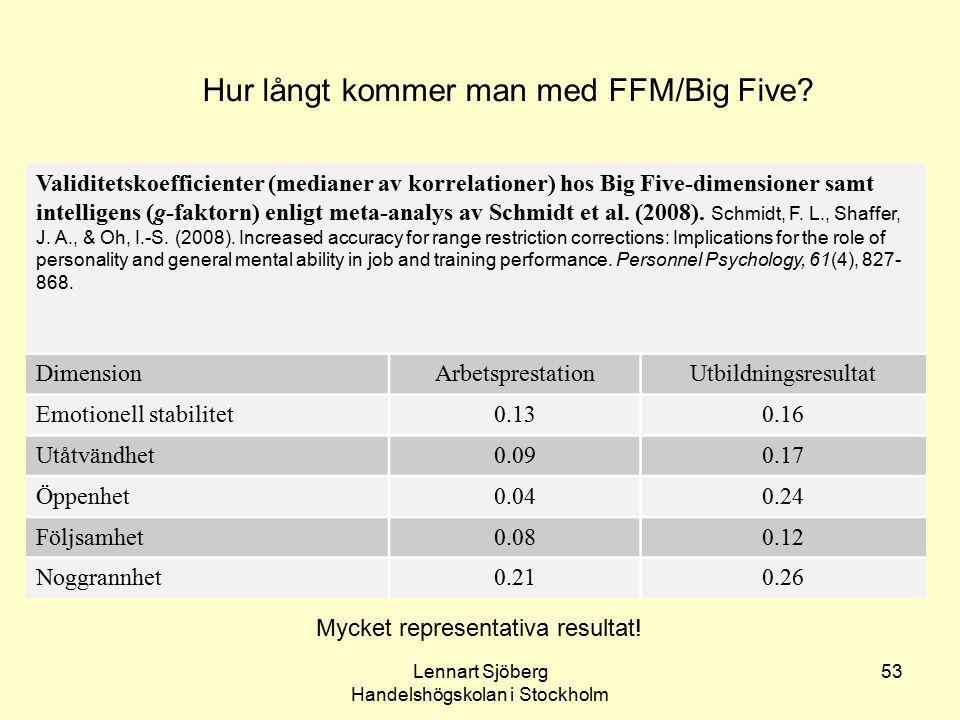 Lennart Sjöberg Handelshögskolan i Stockholm 53 Validitetskoefficienter (medianer av korrelationer) hos Big Five-dimensioner samt intelligens (g-fakto