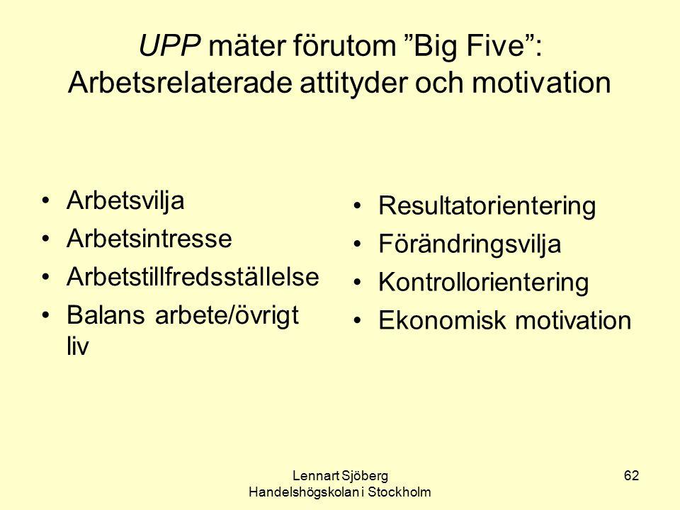 """Lennart Sjöberg Handelshögskolan i Stockholm 62 UPP mäter förutom """"Big Five"""": Arbetsrelaterade attityder och motivation Arbetsvilja Arbetsintresse Arb"""