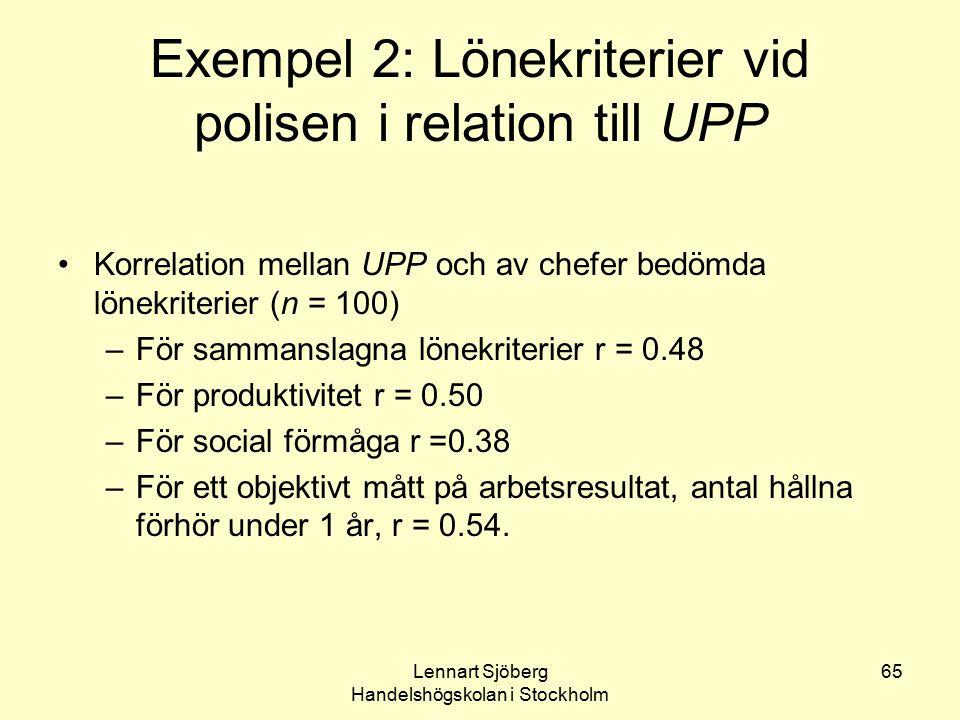 Lennart Sjöberg Handelshögskolan i Stockholm 65 Exempel 2: Lönekriterier vid polisen i relation till UPP Korrelation mellan UPP och av chefer bedömda