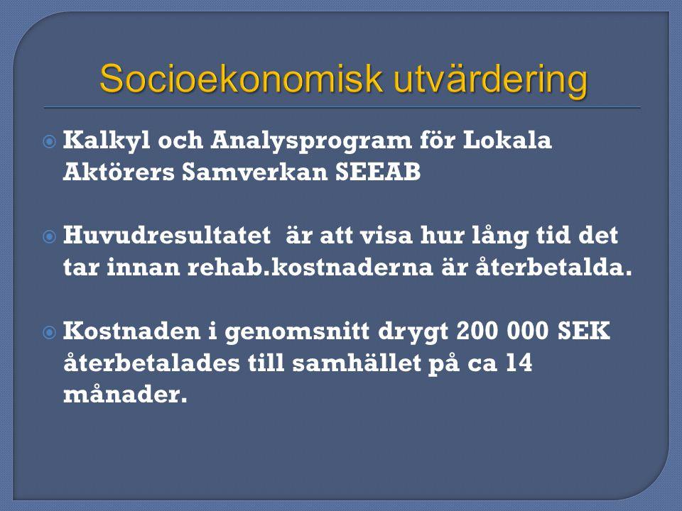  Kalkyl och Analysprogram för Lokala Aktörers Samverkan SEEAB  Huvudresultatet är att visa hur lång tid det tar innan rehab.kostnaderna är återbetalda.