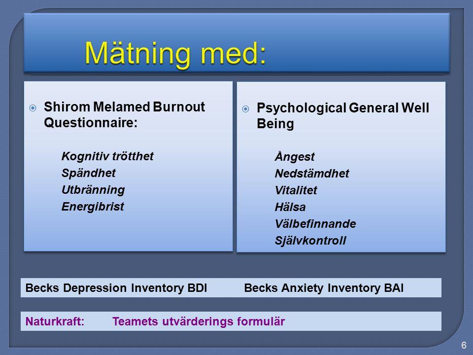  Shirom Melamed Burnout Questionnaire: Kognitiv trötthet Spändhet Utbränning Energibrist  Shirom Melamed Burnout Questionnaire: Kognitiv trötthet Sp