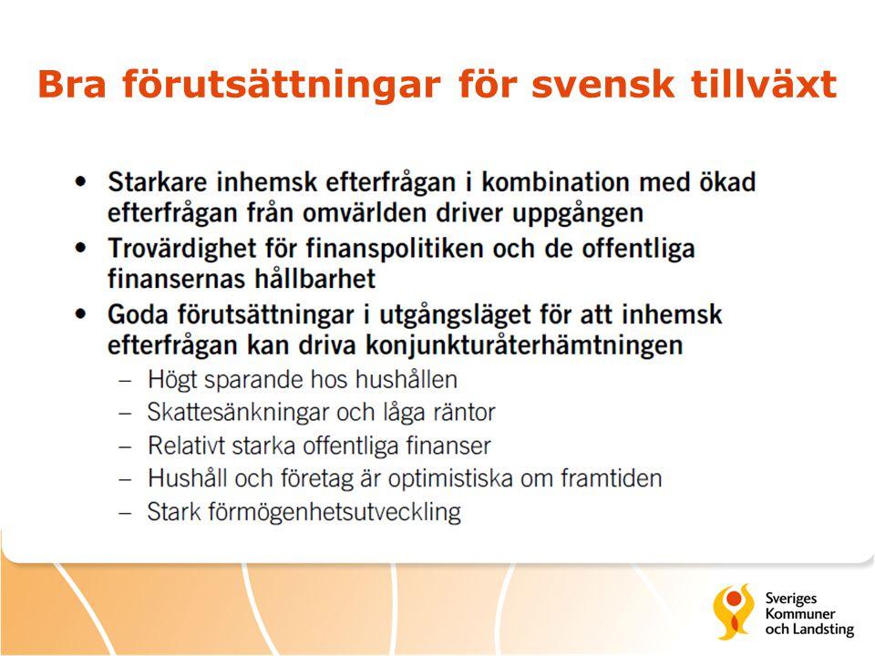 Bra förutsättningar för svensk tillväxt