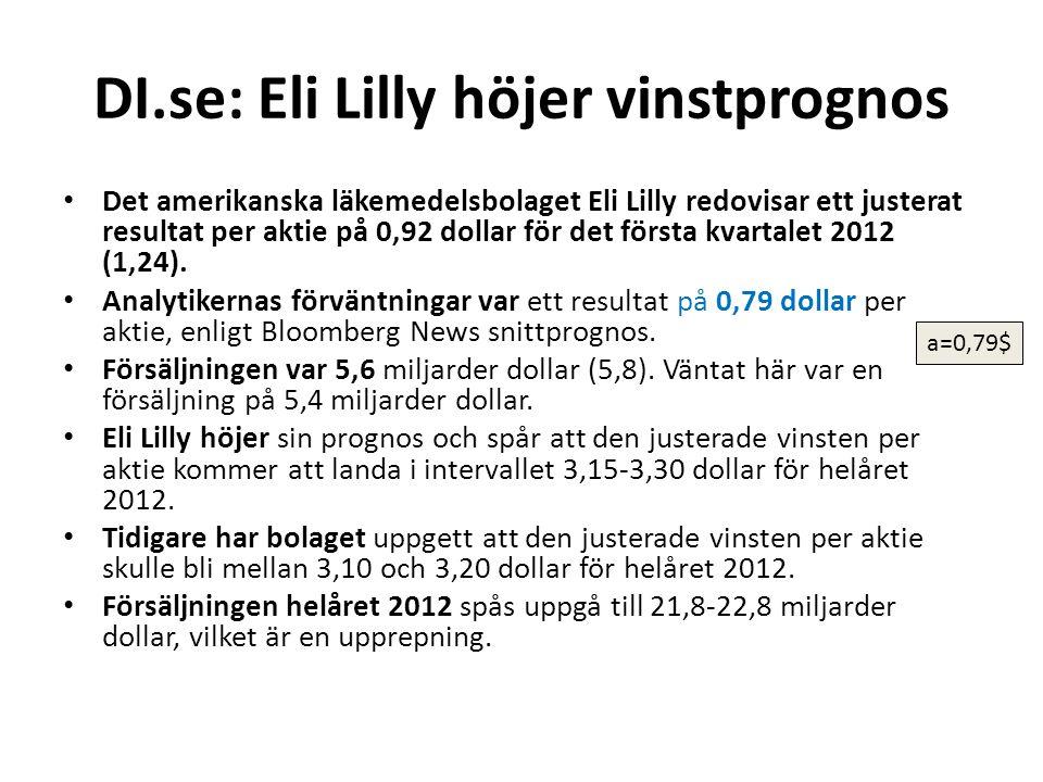 DI.se: Eli Lilly höjer vinstprognos Det amerikanska läkemedelsbolaget Eli Lilly redovisar ett justerat resultat per aktie på 0,92 dollar för det först