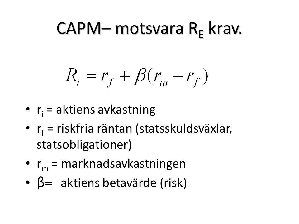 CAPM– motsvara R E krav. r i = aktiens avkastning r f = riskfria räntan (statsskuldsväxlar, statsobligationer) r m = marknadsavkastningen β= aktiens b
