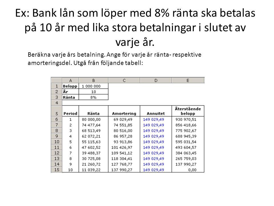 Ex: Bank lån som löper med 8% ränta ska betalas på 10 år med lika stora betalningar i slutet av varje år. Beräkna varje års betalning. Ange för varje