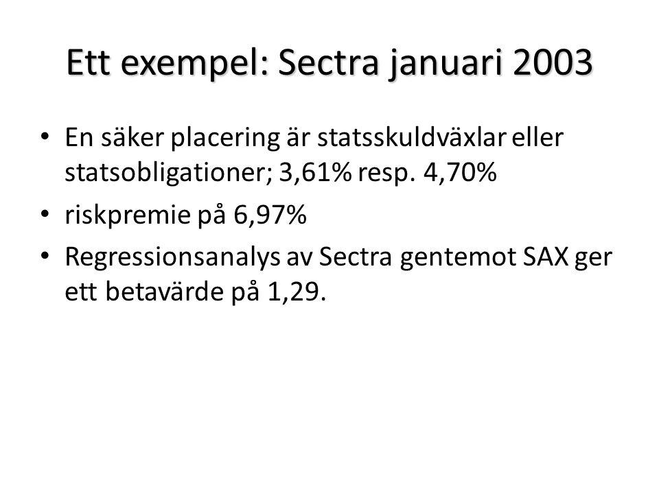 Ett exempel: Sectra januari 2003 En säker placering är statsskuldväxlar eller statsobligationer; 3,61% resp. 4,70% riskpremie på 6,97% Regressionsanal