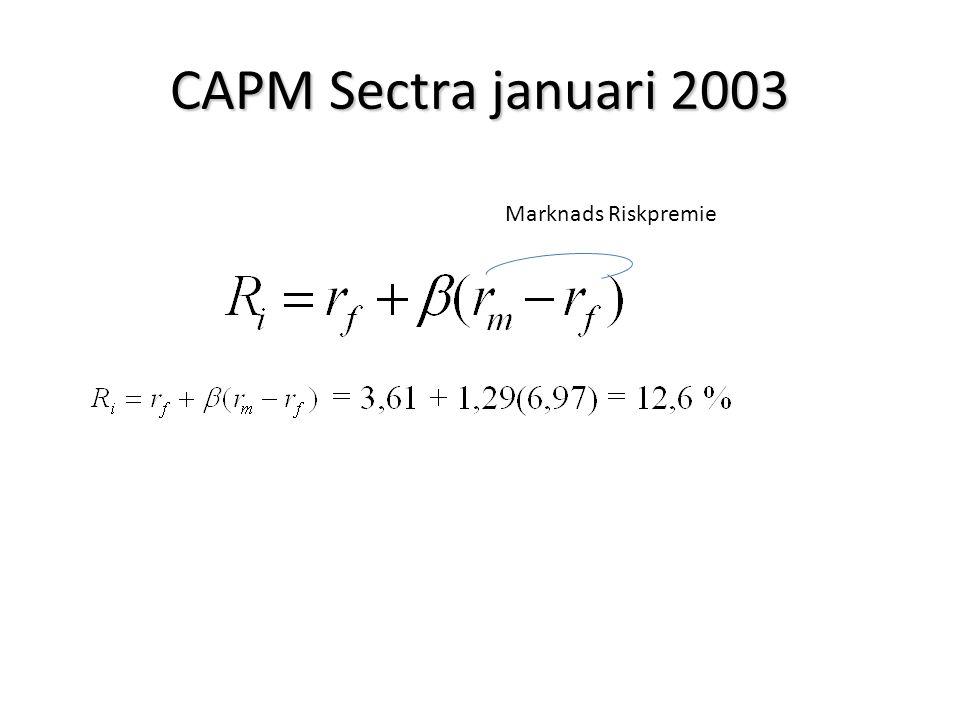 CAPM Sectra januari 2003 Marknads Riskpremie