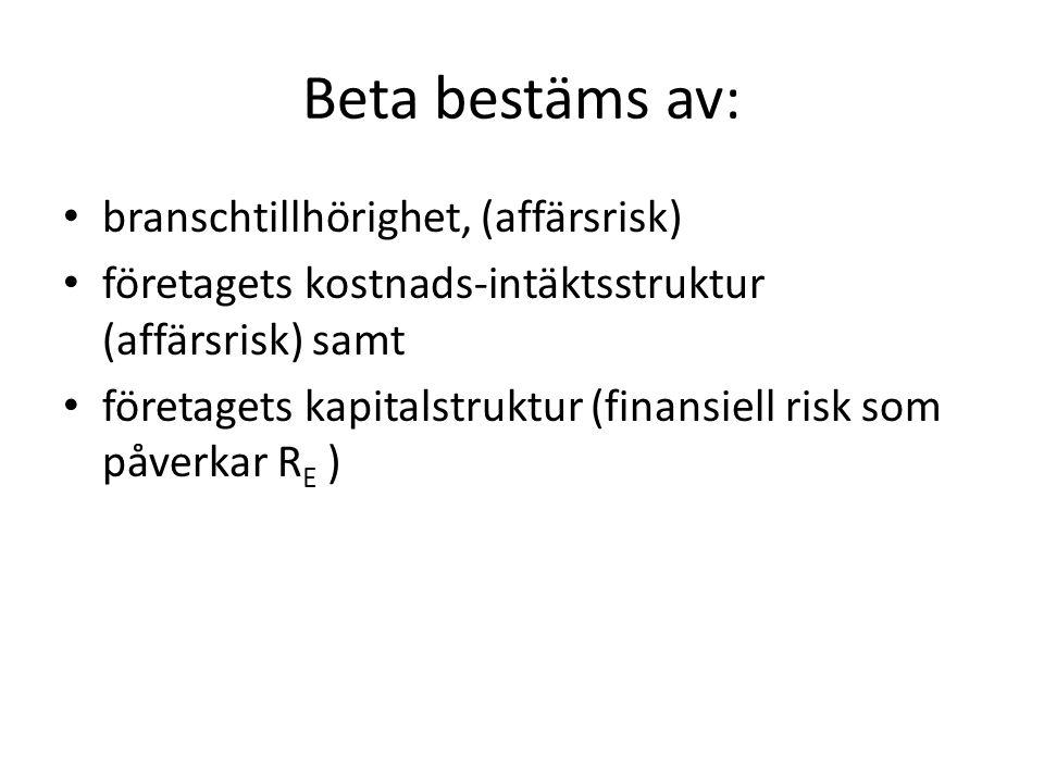 Beta bestäms av: branschtillhörighet, (affärsrisk) företagets kostnads-intäktsstruktur (affärsrisk) samt företagets kapitalstruktur (finansiell risk s