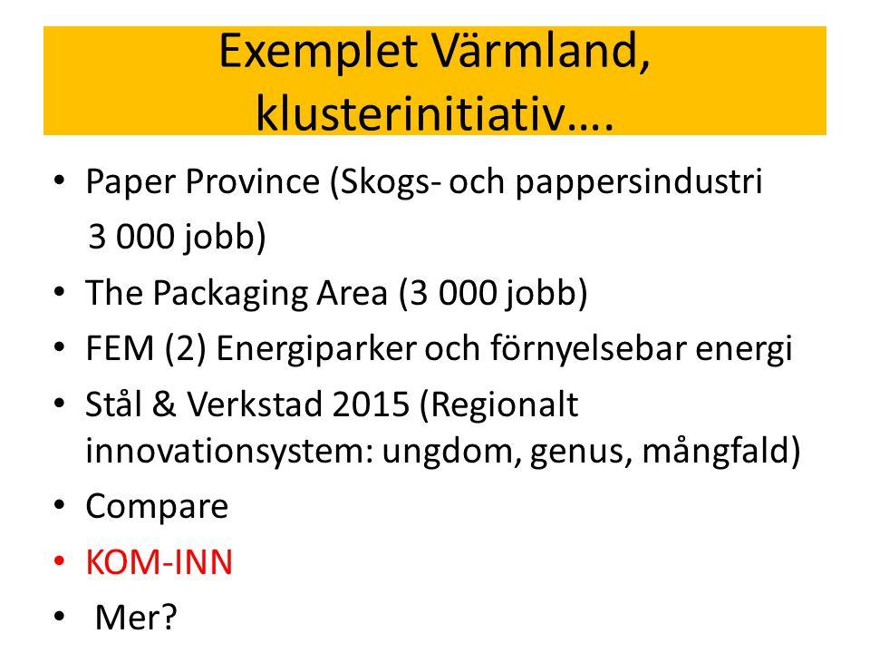 Exemplet Värmland, klusterinitiativ…. Paper Province (Skogs- och pappersindustri 3 000 jobb) The Packaging Area (3 000 jobb) FEM (2) Energiparker och