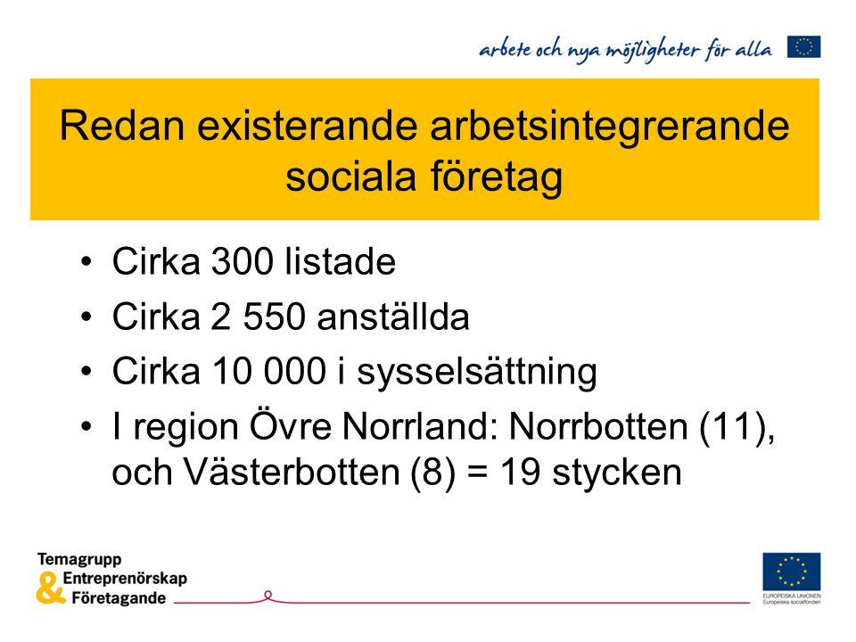 Redan existerande arbetsintegrerande sociala företag Cirka 300 listade Cirka 2 550 anställda Cirka 10 000 i sysselsättning I region Övre Norrland: Norrbotten (11), och Västerbotten (8) = 19 stycken