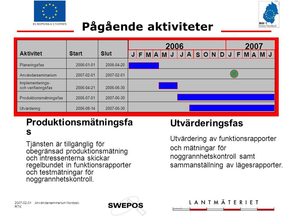 2007-02-01 Användarseminarium Nordost- RTK Utvärderingsfas Utvärdering av funktionsrapporter och mätningar för noggrannhetskontroll samt sammanställning av lägesrapporter.