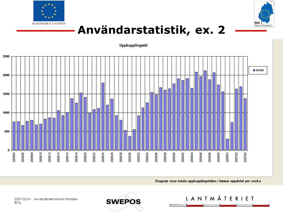 2007-02-01 Användarseminarium Nordost- RTK Användarstatistik, ex. 2