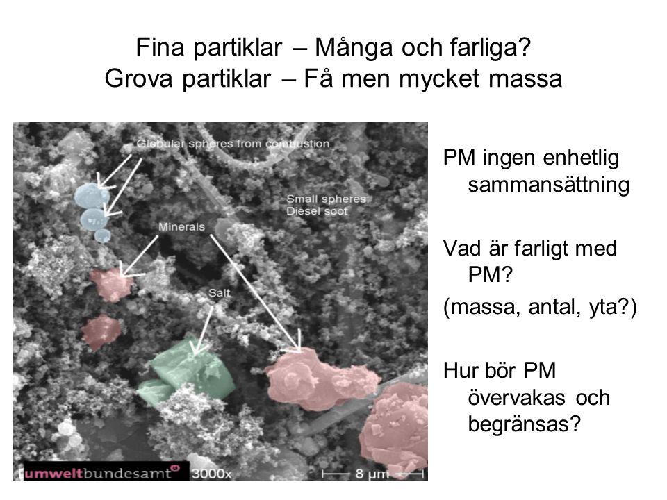 Fina partiklar – Många och farliga? Grova partiklar – Få men mycket massa PM ingen enhetlig sammansättning Vad är farligt med PM? (massa, antal, yta?)
