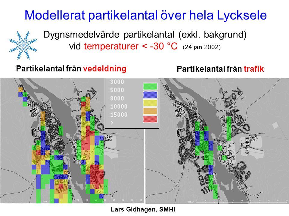 Dygnsmedelvärde partikelantal (exkl. bakgrund) vid temperaturer < -30 °C (24 jan 2002) Modellerat partikelantal över hela Lycksele Partikelantal från