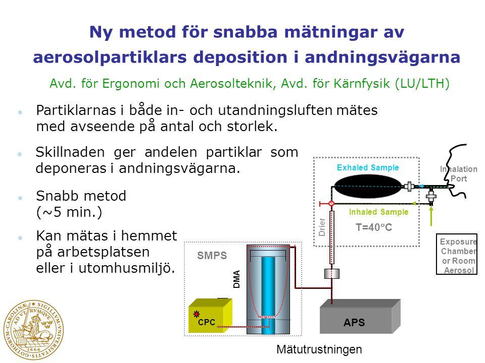 Ny metod för snabba mätningar av aerosolpartiklars deposition i andningsvägarna Avd. för Ergonomi och Aerosolteknik, Avd. för Kärnfysik (LU/LTH) l Ski