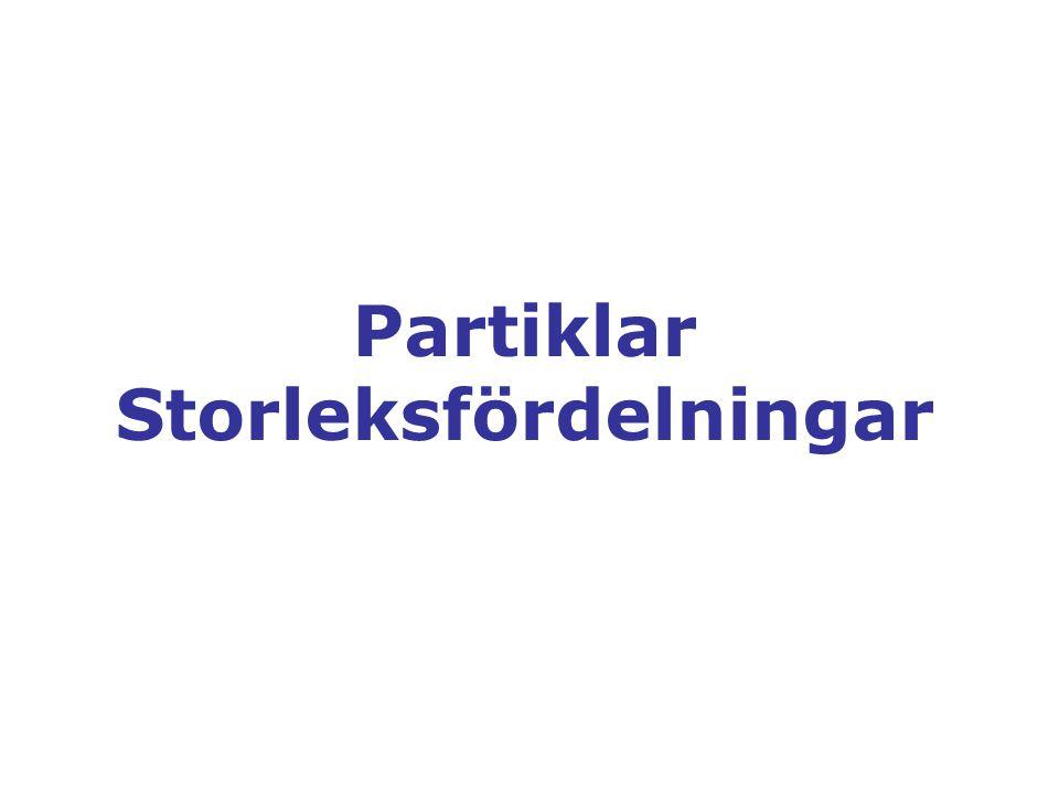 Partiklar Storleksfördelningar
