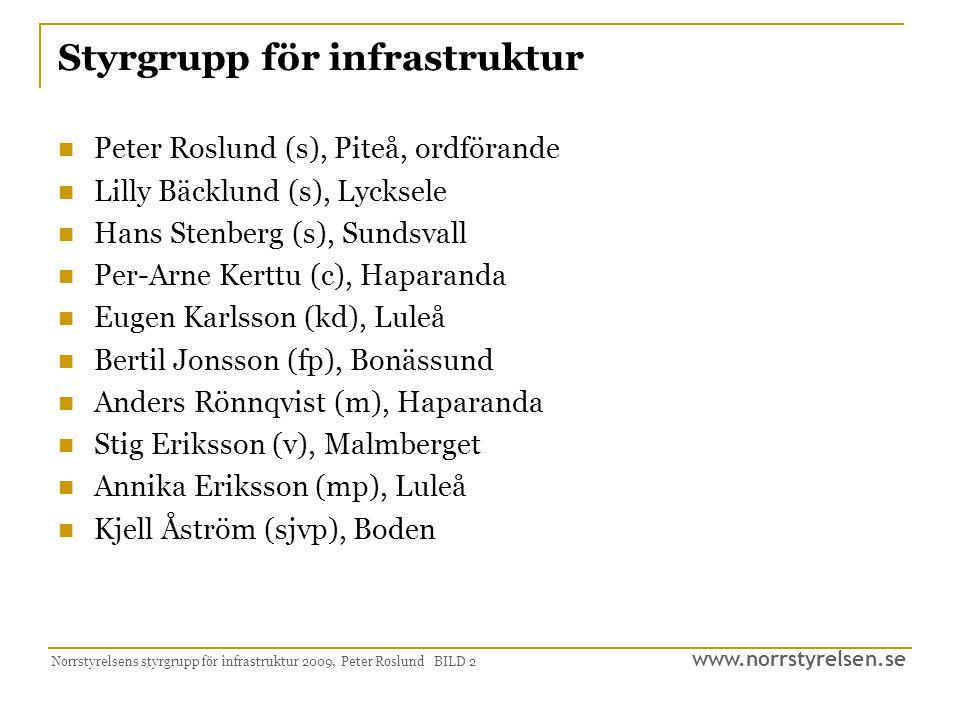 www.norrstyrelsen.se Norrstyrelsens styrgrupp för infrastruktur 2009, Peter Roslund BILD 2 Styrgrupp för infrastruktur Peter Roslund (s), Piteå, ordfö