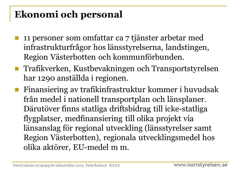 www.norrstyrelsen.se Norrstyrelsens styrgrupp för infrastruktur 2009, Peter Roslund BILD 8 Ekonomi och personal 11 personer som omfattar ca 7 tjänster arbetar med infrastrukturfrågor hos länsstyrelserna, landstingen, Region Västerbotten och kommunförbunden.