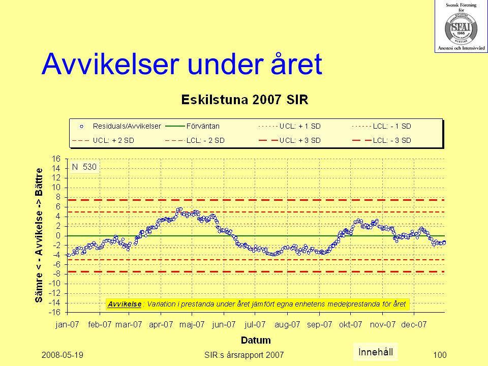 2008-05-19SIR:s årsrapport 2007100 Avvikelser under året Innehåll