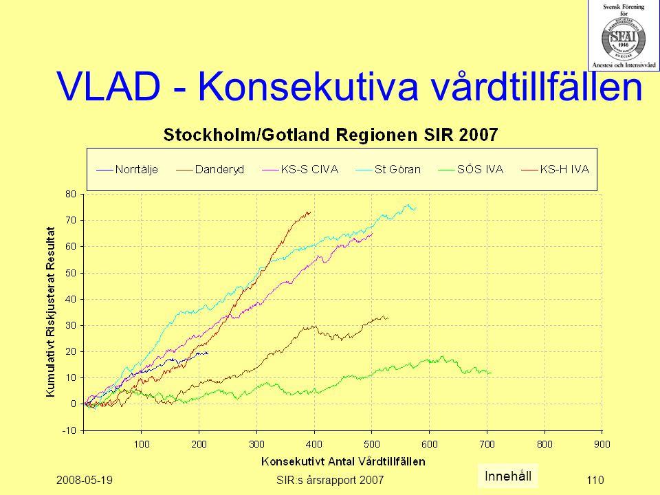 2008-05-19SIR:s årsrapport 2007110 VLAD - Konsekutiva vårdtillfällen Innehåll