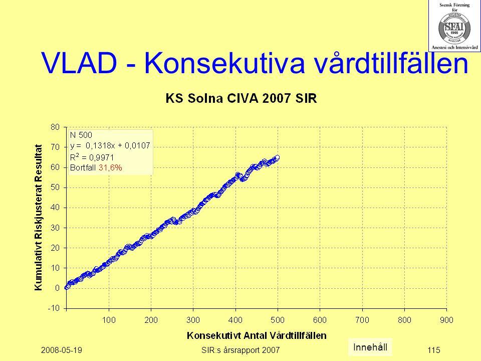 2008-05-19SIR:s årsrapport 2007115 VLAD - Konsekutiva vårdtillfällen Innehåll