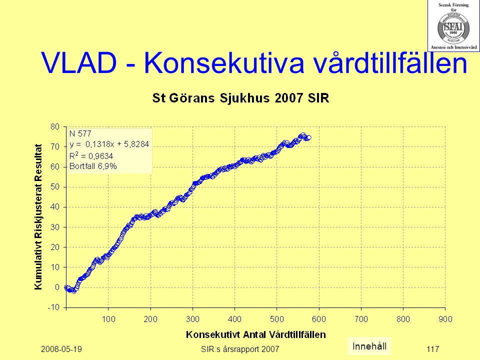 2008-05-19SIR:s årsrapport 2007117 VLAD - Konsekutiva vårdtillfällen Innehåll