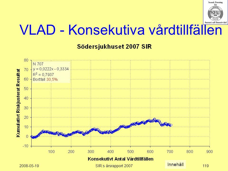2008-05-19SIR:s årsrapport 2007119 VLAD - Konsekutiva vårdtillfällen Innehåll