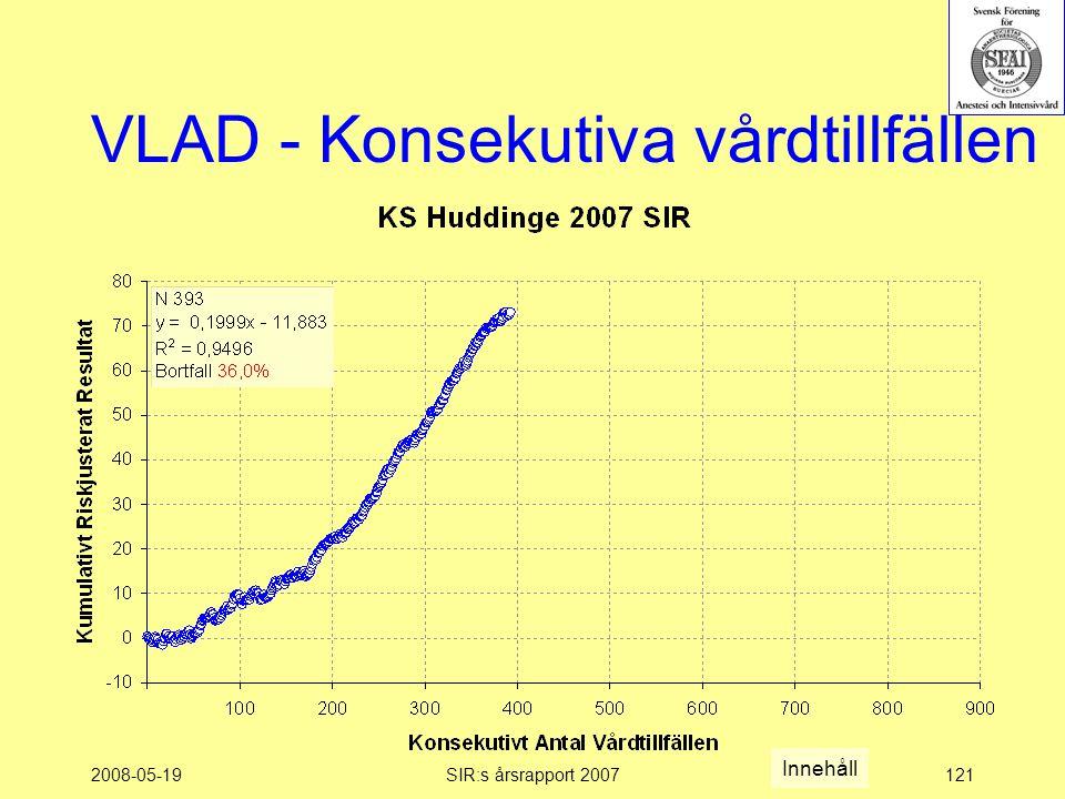 2008-05-19SIR:s årsrapport 2007121 VLAD - Konsekutiva vårdtillfällen Innehåll