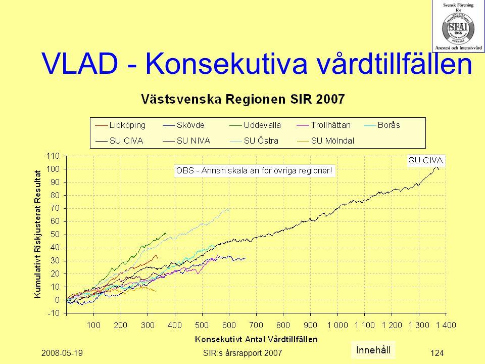2008-05-19SIR:s årsrapport 2007124 VLAD - Konsekutiva vårdtillfällen Innehåll