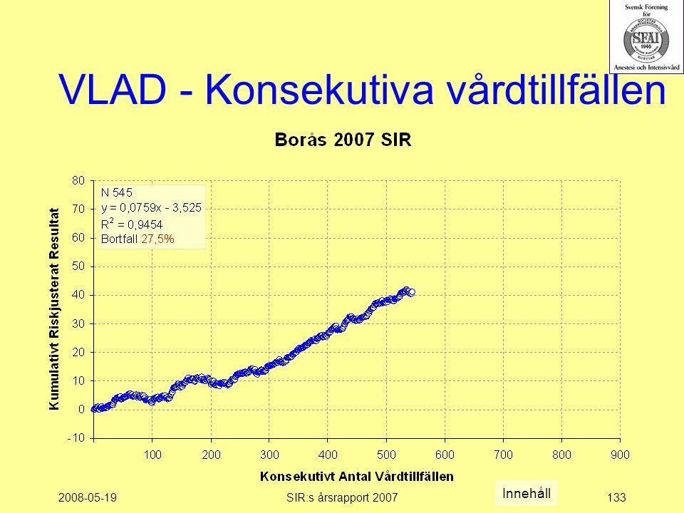 2008-05-19SIR:s årsrapport 2007133 VLAD - Konsekutiva vårdtillfällen Innehåll