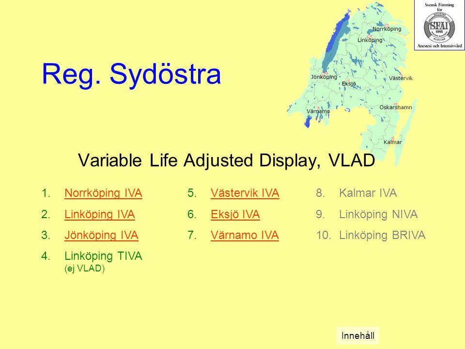 Variable Life Adjusted Display, VLAD 1.Norrköping IVANorrköping IVA 2.Linköping IVALinköping IVA 3.Jönköping IVAJönköping IVA 4.Linköping TIVA (ej VLAD) 5.Västervik IVAVästervik IVA 6.Eksjö IVAEksjö IVA 7.Värnamo IVAVärnamo IVA Reg.