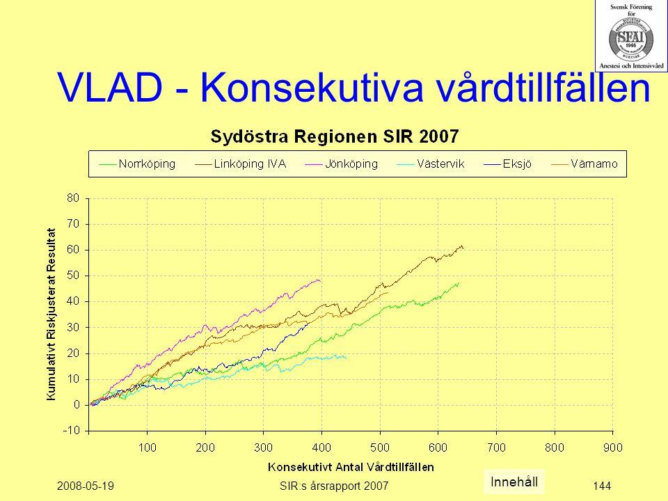 2008-05-19SIR:s årsrapport 2007144 VLAD - Konsekutiva vårdtillfällen Innehåll