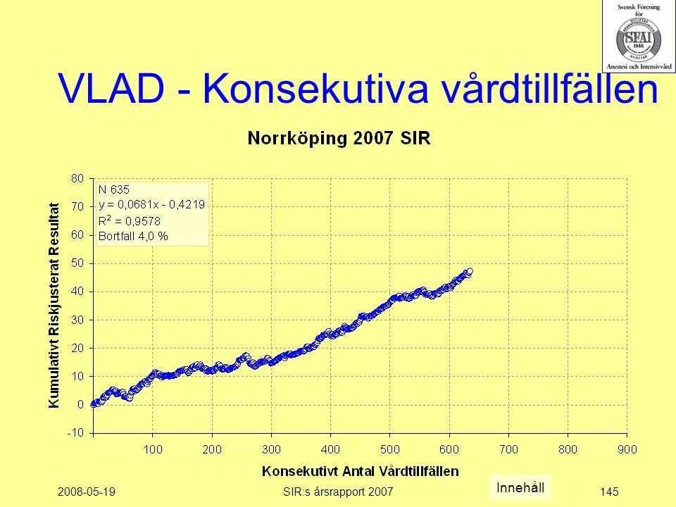 2008-05-19SIR:s årsrapport 2007145 VLAD - Konsekutiva vårdtillfällen Innehåll