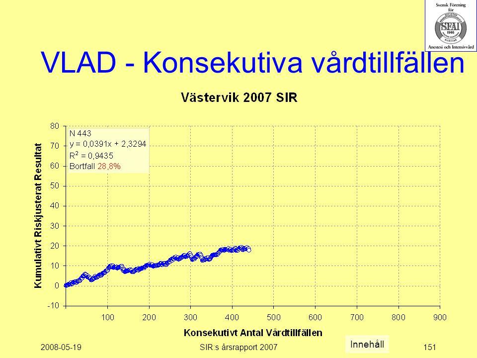 2008-05-19SIR:s årsrapport 2007151 VLAD - Konsekutiva vårdtillfällen Innehåll