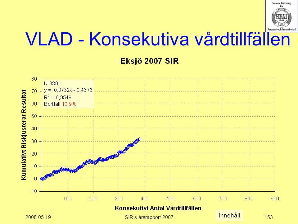 2008-05-19SIR:s årsrapport 2007153 VLAD - Konsekutiva vårdtillfällen Innehåll
