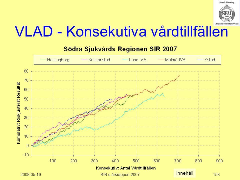 2008-05-19SIR:s årsrapport 2007158 VLAD - Konsekutiva vårdtillfällen Innehåll