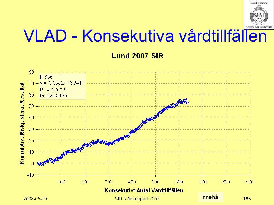 2008-05-19SIR:s årsrapport 2007163 VLAD - Konsekutiva vårdtillfällen Innehåll