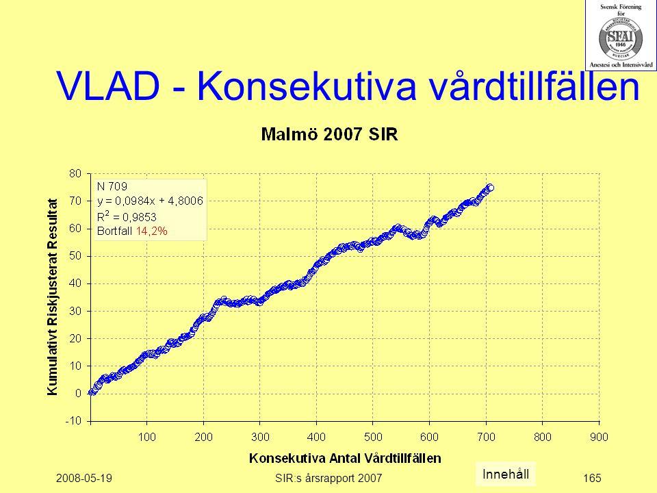 2008-05-19SIR:s årsrapport 2007165 VLAD - Konsekutiva vårdtillfällen Innehåll