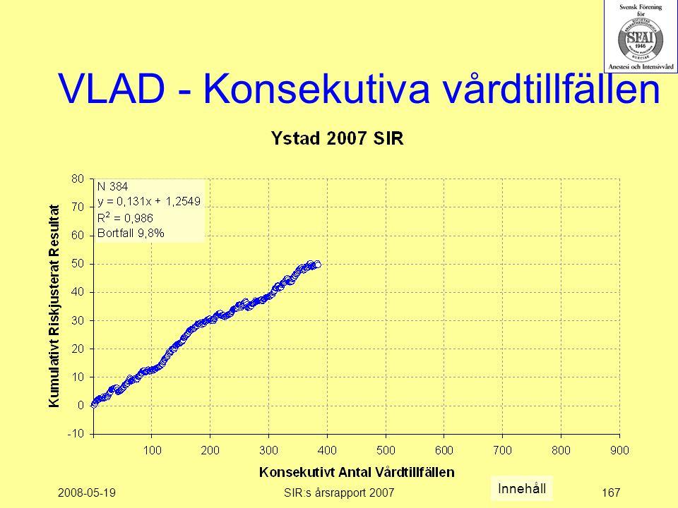 2008-05-19SIR:s årsrapport 2007167 VLAD - Konsekutiva vårdtillfällen Innehåll