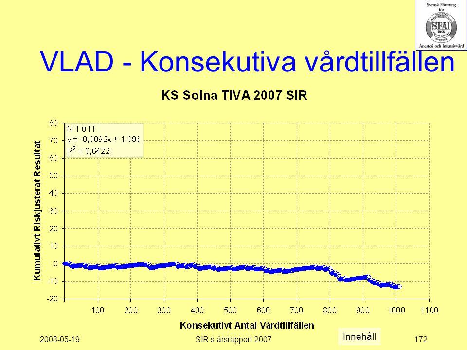 2008-05-19SIR:s årsrapport 2007172 VLAD - Konsekutiva vårdtillfällen Innehåll