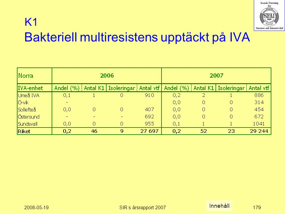 2008-05-19SIR:s årsrapport 2007179 Bakteriell multiresistens upptäckt på IVA K1 Innehåll