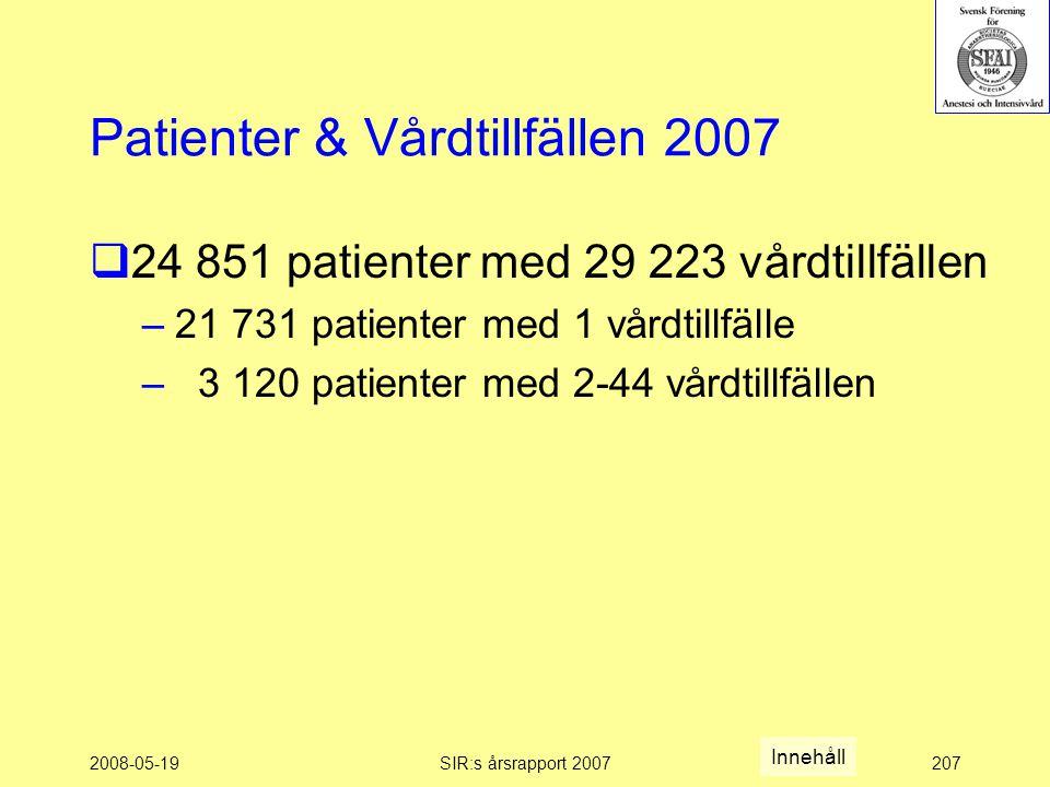 2008-05-19SIR:s årsrapport 2007207 Patienter & Vårdtillfällen 2007  24 851 patienter med 29 223 vårdtillfällen –21 731 patienter med 1 vårdtillfälle – 3 120 patienter med 2-44 vårdtillfällen Innehåll