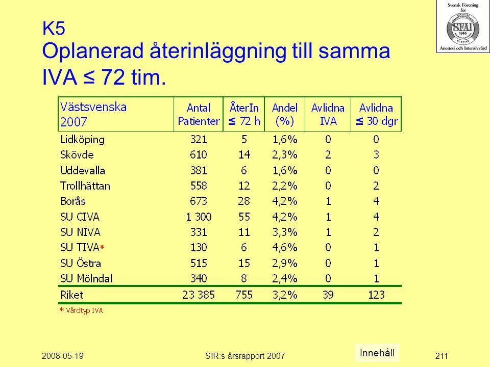 2008-05-19SIR:s årsrapport 2007211 Oplanerad återinläggning till samma IVA ≤ 72 tim. Innehåll K5
